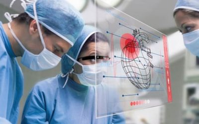 Augmented Reality (AR) In Healthcare Market – Forecasts from 2019 to2024